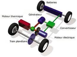 Question n°42 : quel constructeur créa la première voiture hybride en grande série ?
