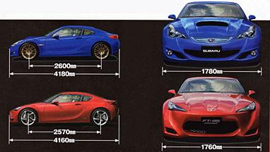 Futurs coupés Toyota FT-86 et Subaru 216A : les faux-jumeaux côte à côte