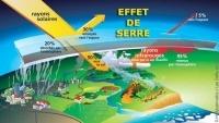 Etude : les gaz à effet de serre continuent d'augmenter