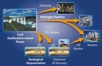 Le pétrolier BP et la Chine, main dans la main pour des technologies vertes...
