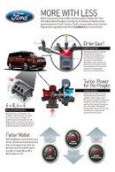 Ford dévoile son Business Plan : technologies écolos à l'horizon
