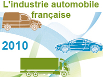 Marché France - Immatriculations par marque décembre 2010