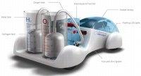 Idées de cadeaux : une auto à l'hydrogène en modèle réduit !