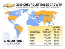 (Actu de l'éco #40) Renault recrute, GM investit au Mexique...