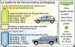Le bonus/malus écologique maintenu en 2009 et un plan de 400 millions d'euros pour les véhicules moins polluants