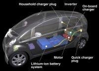 Autos électriques : PSA Peugeot Citroën et Mitsubishi renforcent leur collaboration