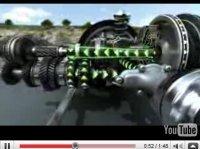 Vidéo : comment fonctionne le PDK Porsche