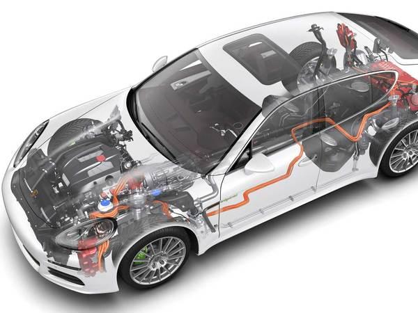 Porsche Panamera S E-Hybrid: 112309 euros