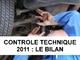 Bilan du contrôle technique 2011 : à peine moins bon que 2010, la Mercedes Classe C au top, et le classement complet