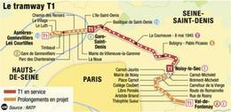 Zoom sur le prolongement du tramway T1 en Île-de-France