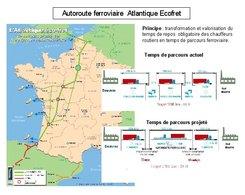 Une nouvelle autoroute ferroviaire en France en 2011