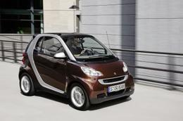 Zoom sur la Smart Fortwo edition highstyle