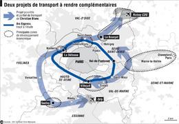 Arc Express : un projet de rocade de métro automatique en Île-de-France