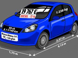 """La crise est finie, la """"voiture moyenne 2010"""" plus grande, plus grosse, plus chère."""