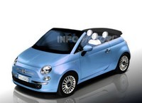 Future Fiat 500 Cabriolet
