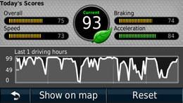 Garmin EcoRoute, le GPS qui vous apprend la conduite verte