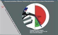 Sécurité routière : plus de contrôles sur les plaques immatriculation