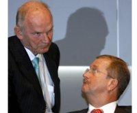 Porsche vs VW = Wiedeking vs Piëch