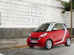 (Actu de l'éco #55) Daimler et Renault étendent leur alliance...