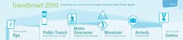 Jeux Olympiques d'hiver de 2010 à Vancouver : vous êtes invités à laisser votre voiture au garage !