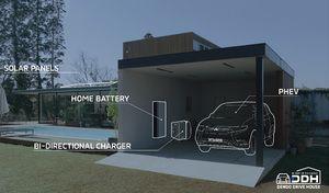 """Mitsubishi lance une offre """"V2H"""", avec véhicule alimentant le domicile"""