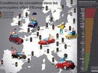 Etude : les 59 villes les plus embouteillées en Europe...