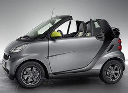 Zoom sur la nouvelle Smart Fortwo Edition greystyle