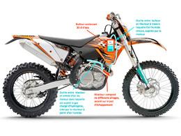 Rallye Oilibya Tunisie 2010 : la moto RueDuCommerce hybride essence/eau