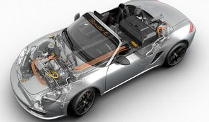 Porsche Cayman et Boxster: une version électrique au programme
