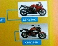 Actualité - Honda: l'Indonésie trahit une CB250F