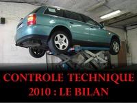 Bilan du Contrôle technique 2010 : globalement du mieux, et le classement des meilleures et des pires autos