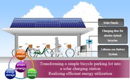 Sanyo installe des parkings à vélos électriques solaires
