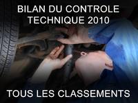 Bilan du Contrôle Technique 2010 : les classements complets, et par catégories
