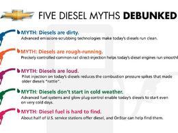 Chevrolet tente de démystifier le diesel aux Etats-Unis