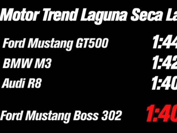 [Vidéo] La Ford Mustang Boss 302 bat la BMW M3 et l'Audi R8 sur le circuit de Laguna Seca