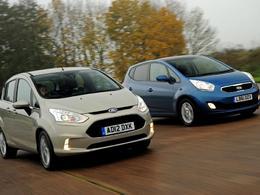 Conjoncture: Kia et Ford tiquent sur les marchés exotiques