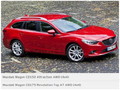 Mazda lance discrètement une Mazda 6 break quatre roues motrices en Bosnie
