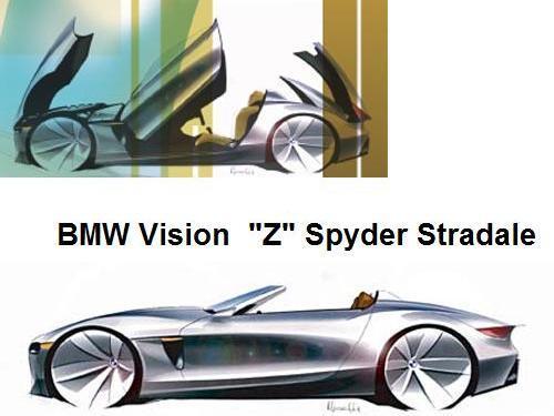 Futur de BMW : le retour du Z en mode Spyder