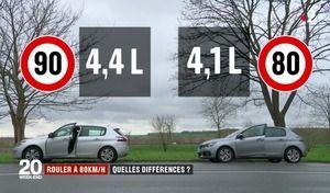 France 2 pointé du doigt pour un reportage approximatif sur le passage de 90 à 80km/h