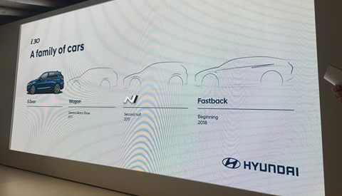 Hyundai : la i30 sportive confirmée pour 2017