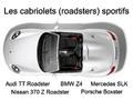 Comparatif cabriolets (roadsters) sportifs :  Audi TT roadster, BMW Z4, Mercedes SLK, Porsche Boxster, Nissan 370 Z