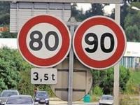 Sondage: 73 % des Français défavorables à une diminution de la vitesse de 10 km/h