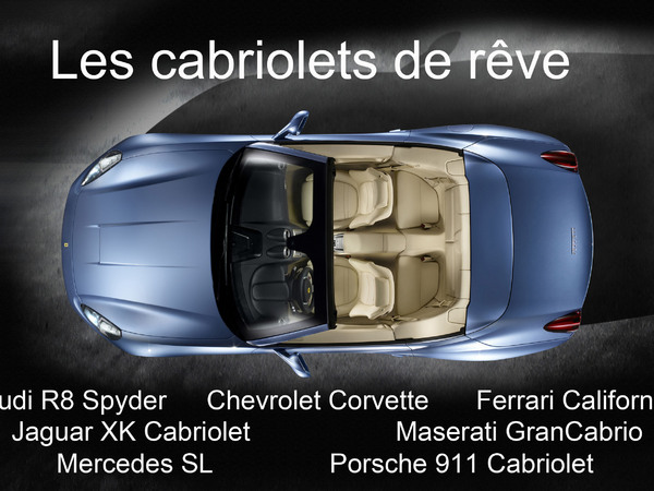 comparatif cabriolets de r ve audi r8 spyder chevrolet. Black Bedroom Furniture Sets. Home Design Ideas