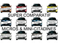Super comparatif : micros et mini-citadines