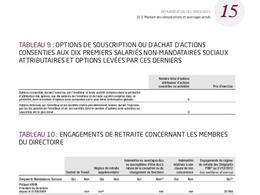Retraite de Philippe Varin : il est faux de dire qu'il va toucher 21 millions d'euros