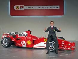 Sondage FOTA : Ferrari, Schumacher, le KERS plébiscités (entre autres)