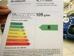 Le bonus/malus écologique proche de l'équilibre financier : une mauvaise nouvelle pour les émissions de CO2