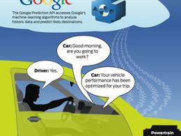 Ford et Google s'associent pour développer des voitures plus intelligentes