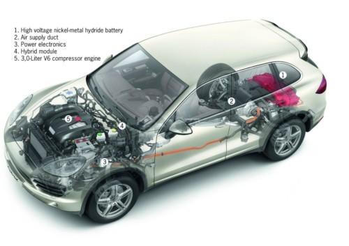 Porsche Cayenne S Hybrid : il sera au salon de New-York