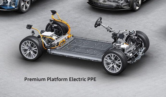 Voiture électrique : Volkswagen et Porsche feront bande à part